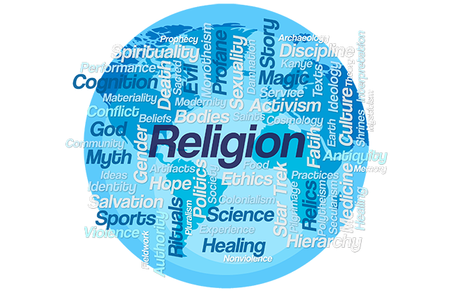 Religious Studies Word Cloud